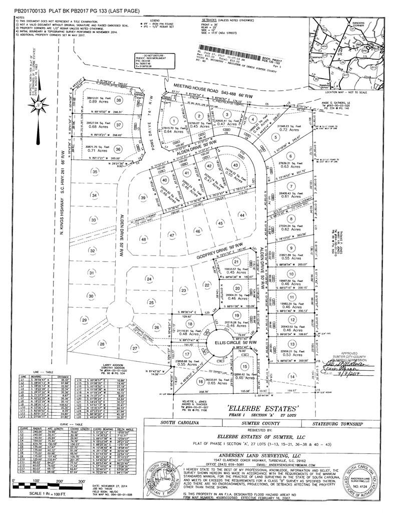 2280 Alden Drive (Lot 8) Dalzell, SC 29040